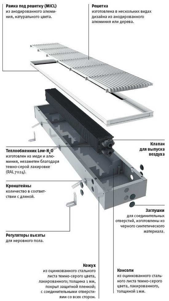 Напольные конвекторы водяного отопления - плюсы и минусы 3