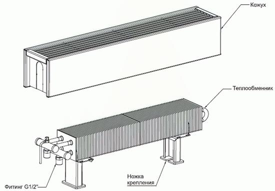 Напольные конвекторы водяного отопления - плюсы и минусы 4