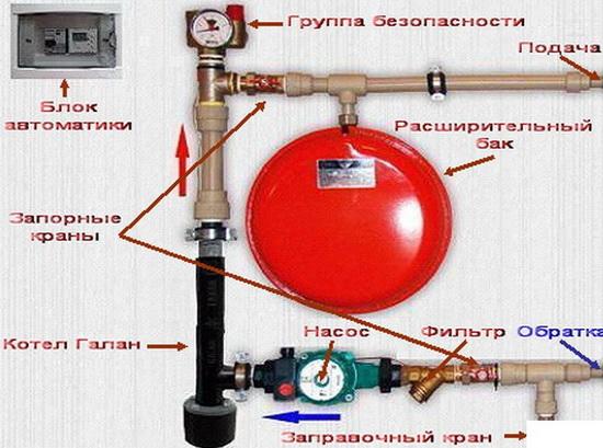 Отопительные электродные котлы Галан - отзывы и характеристики 4