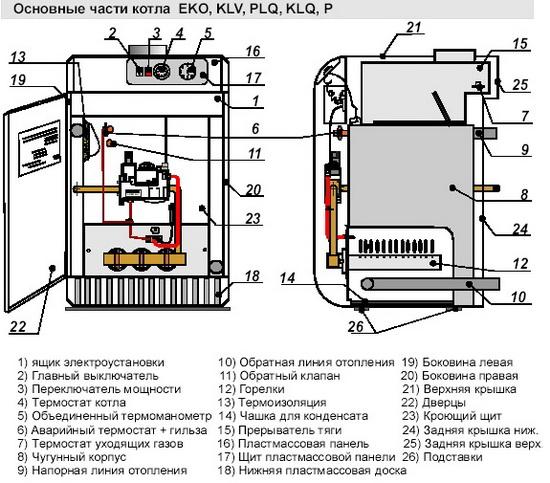 Газовые котлы Вайлант - технические характеристики и отзывы владельцев 3