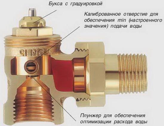 Кран Маевского - фото, технические характеристики, производители, особенности 3