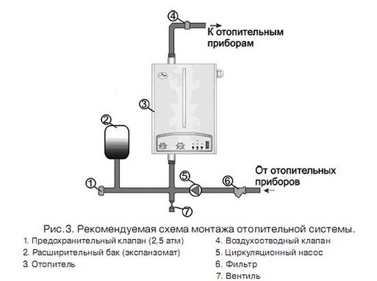 Электрокотел для отопления дома на 50 квадратных метров 2