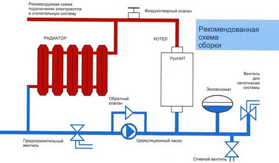 Электрокотел для отопления дома на 50 квадратных метров 3