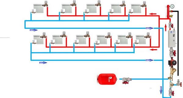 Электрокотел для отопления дома 100 кв. метров - лучшие варианты 3