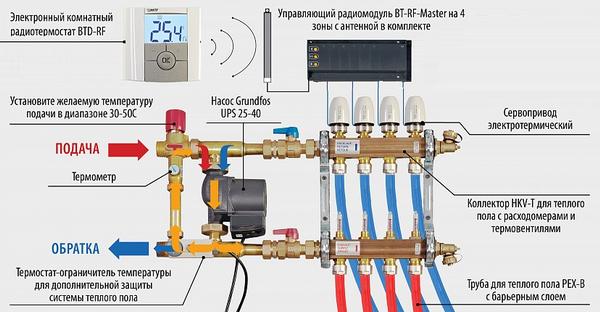 Электрокотел для отопления дома 150 кв. метров - выбор и отзывы 3