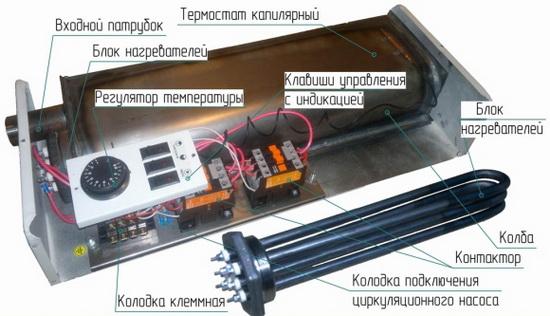 Электро котел отопление 220в
