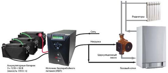 Газовые котлы отопления для загородного дома – 3 варианта 3