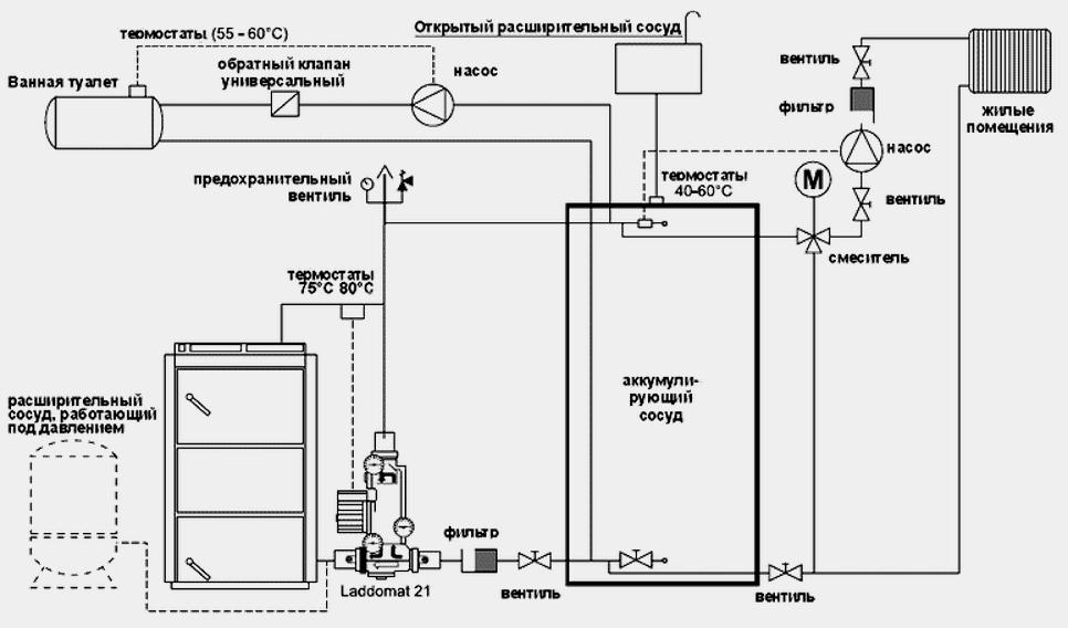 Обвязка твердотопливного котла схема 2