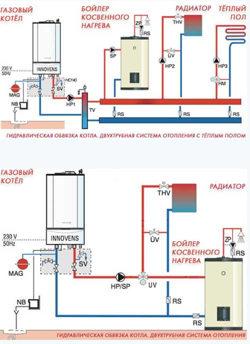 Схема отопления частного дома с газовым котлом напольным