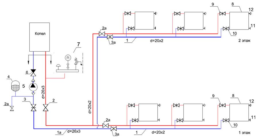 Схема отопление 2 этажного дома своими руками