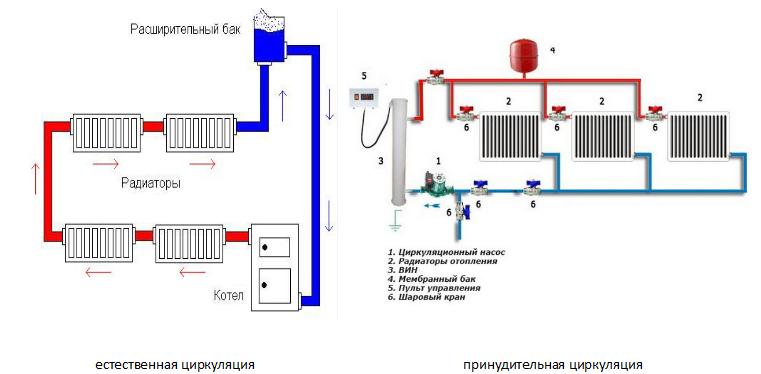 схема отопления двухэтажного дома с принудительной циркуляцией 2