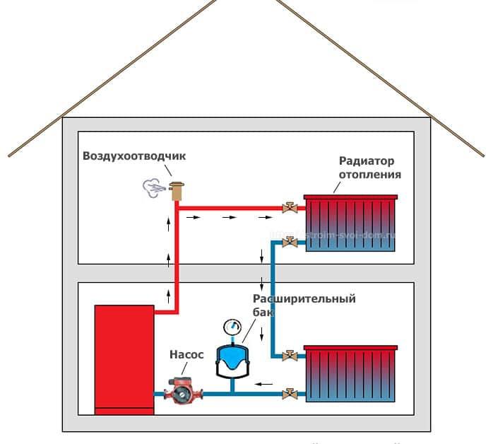 схема отопления двухэтажного дома с принудительной циркуляцией 3-1