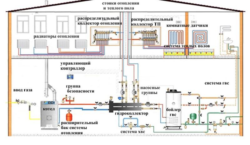 схема отопления двухэтажного дома с принудительной циркуляцией 5