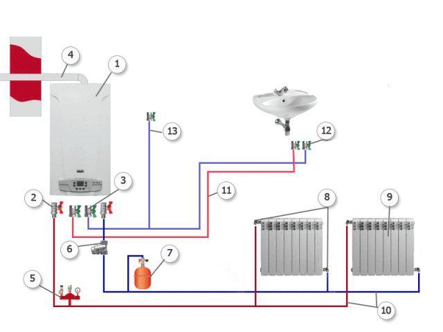 обвязка настенного двухконтурного газового котла фото 4