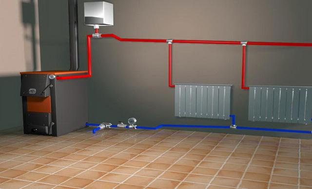 Система отопления частного дома своими руками цена