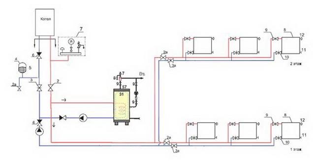 Бойлер косвенного нагрева (БКН) - схема подключения к газовому котлу 5
