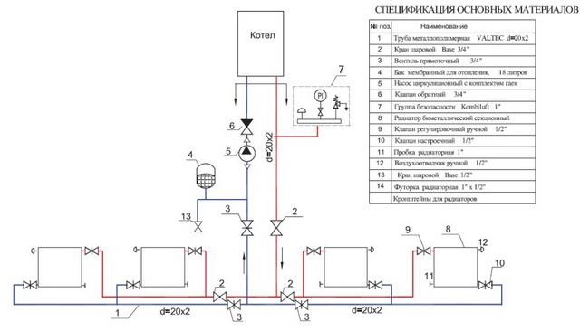 Система отопления в частном доме – простая схема от газового котла 4