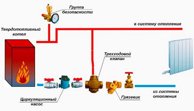 Система отопления в частном доме – простая схема от твердотопливного котла 3
